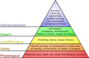 Maslow's_hierarchy_of_needs from www.boundless.com