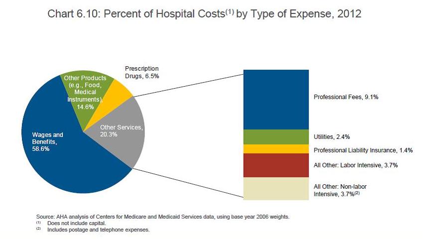 hospital-graphic