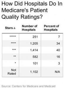 Chart couresty of Kaiser Health News.